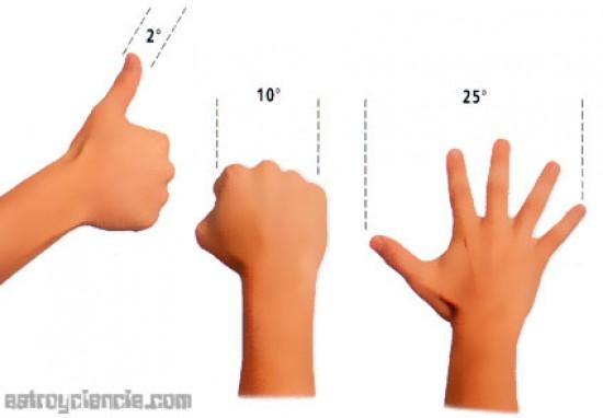 medir-e1344942842698 ¿Cómo se mide el cambio? #AulaBlog11
