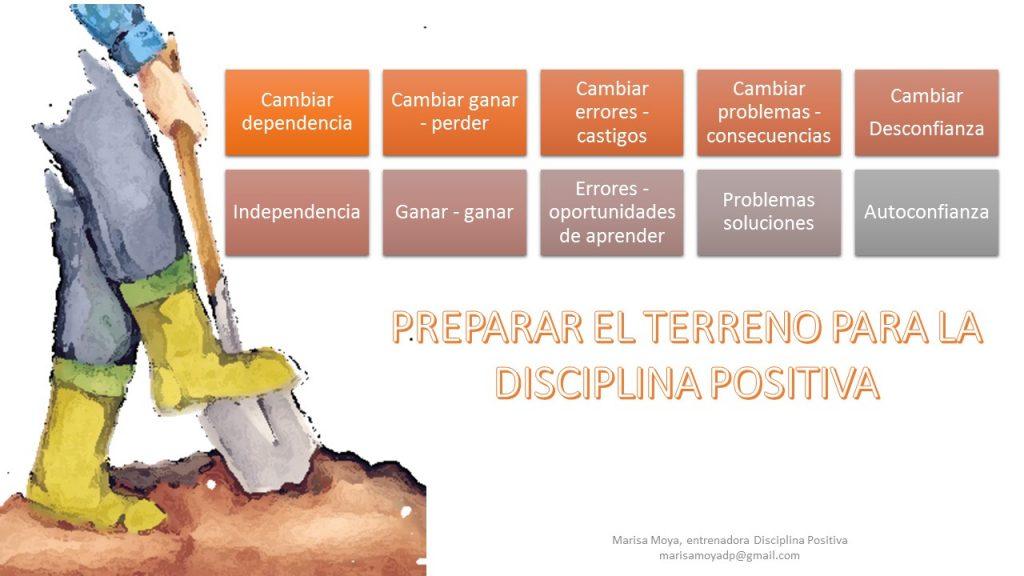 Diapositiva54-1024x576 Acoso escolar, el fracaso del educador